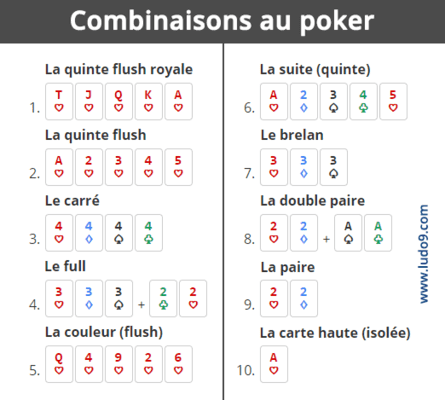 Free poker and slots